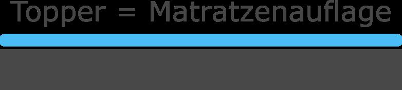 Begriffserklärung zu Toppern und Matratzenauflagen